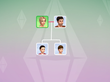 Sims 4 Legacy Challenge – Random Trait Generator – The Sims Legacy